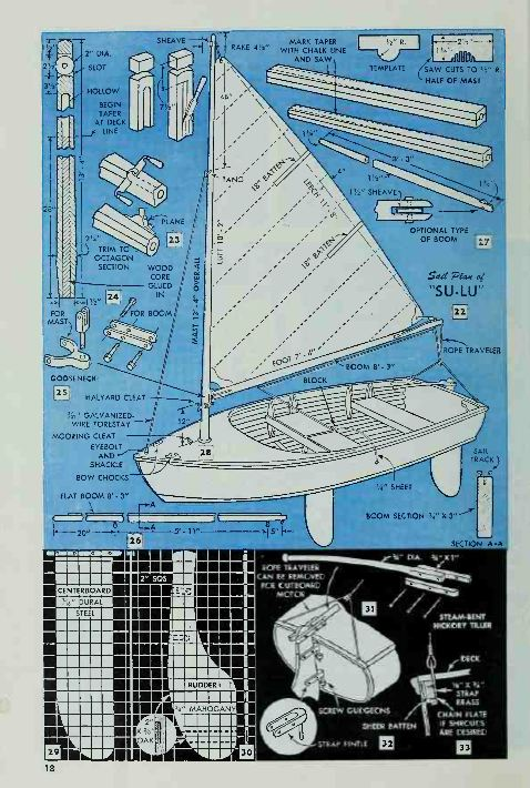 NY NC: Chapter Popular mechanics sailboat plan