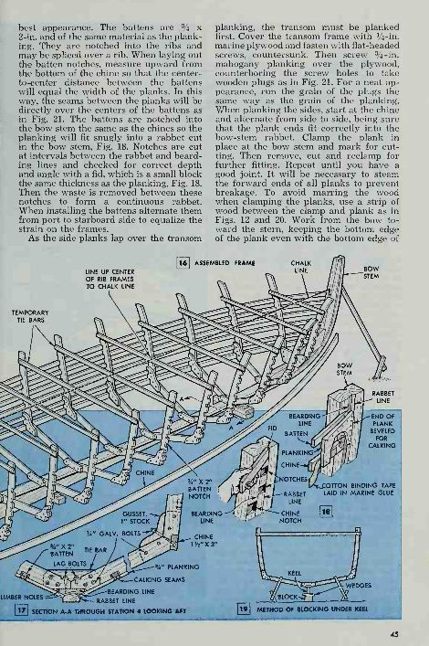 popular mechanics build your own sailboat pdf