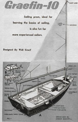 Graefin Sailboat Plans