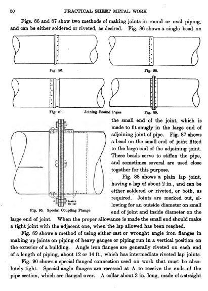 tinsmith metal working  books