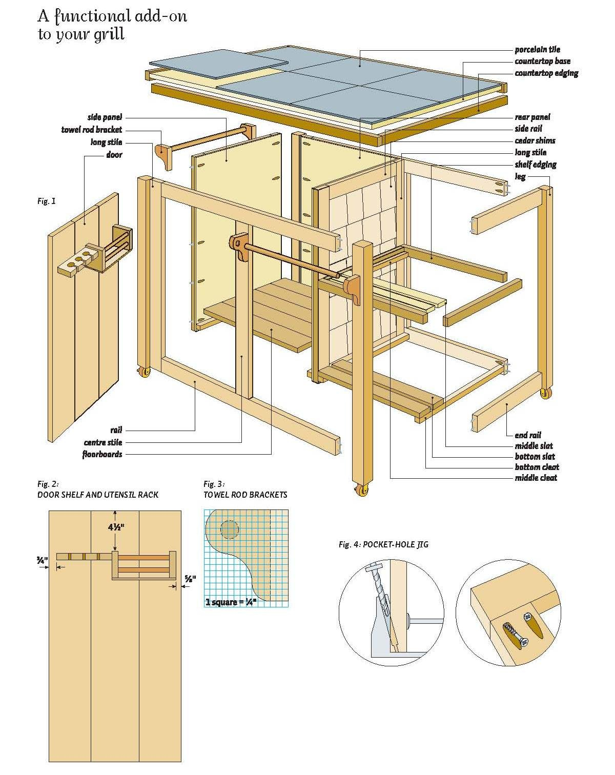 Woodwork diy bbq cart plans plans pdf download free barbie Diy home design software free