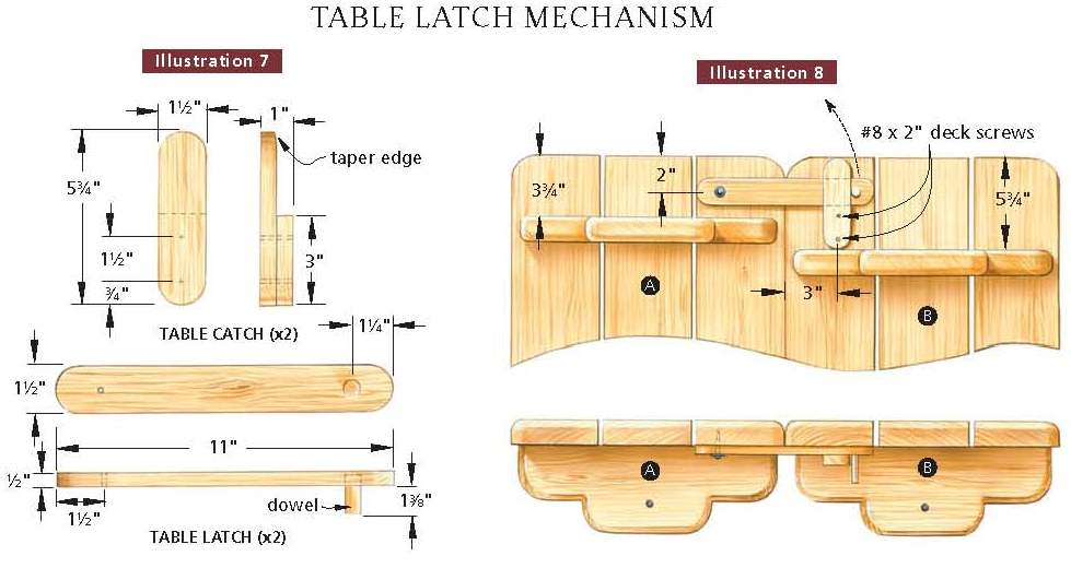 Permalink to free woodworking bench table plans
