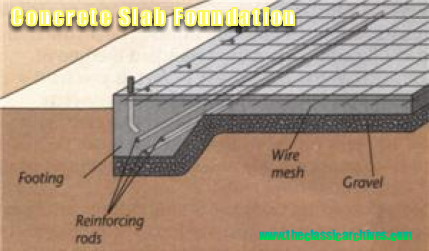 concrete slab foundation shed plans
