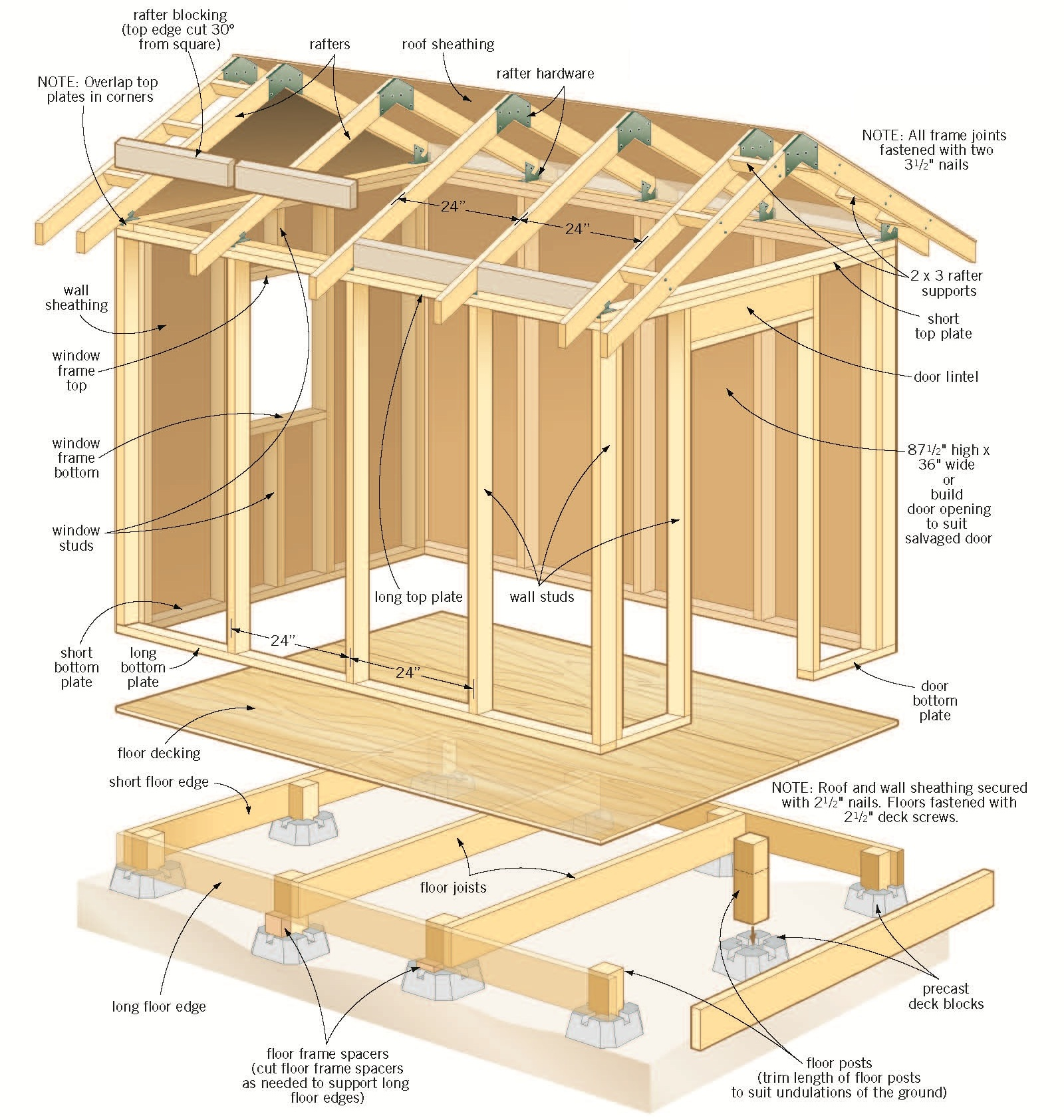 Free backyard garden storage shed plans free step by for Build your own barn online