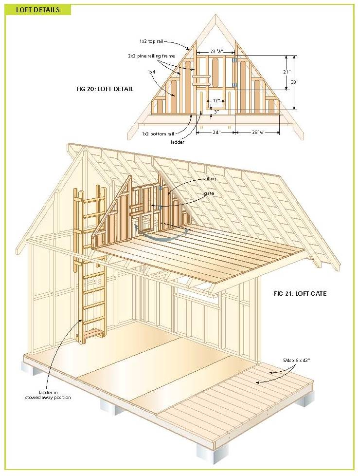 Bunkie plans free joy studio design gallery best design for Cabin blueprints