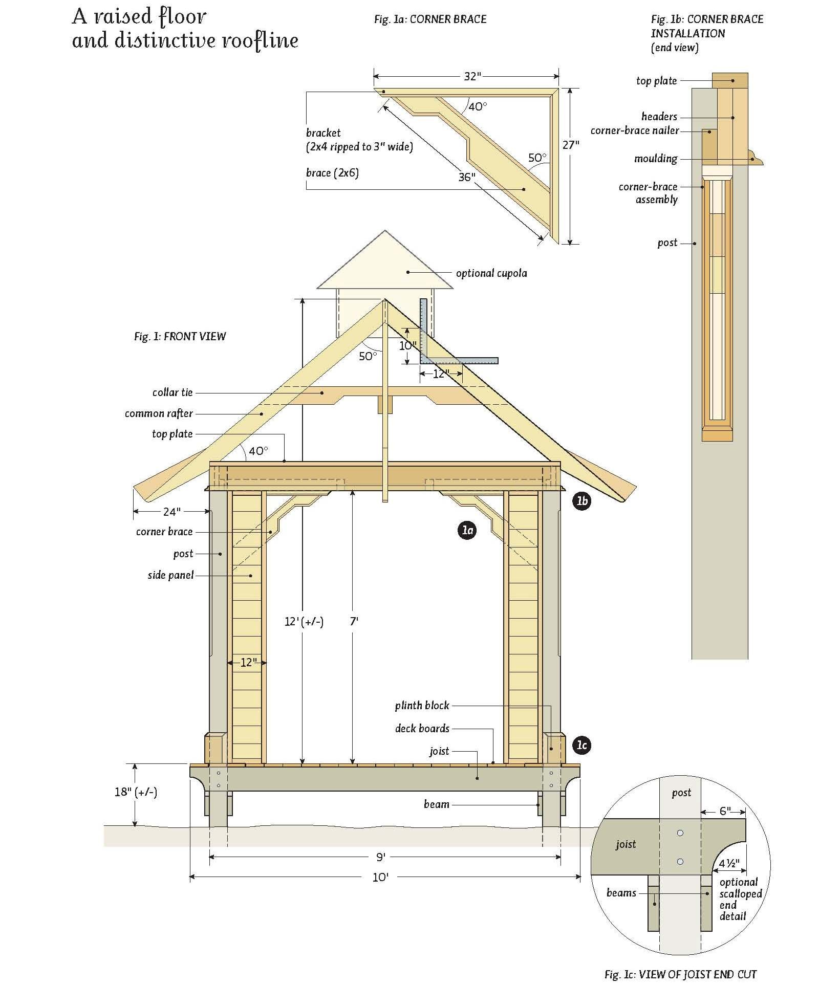 Free gazebo plans free step by step shed plans for Free cupola blueprints
