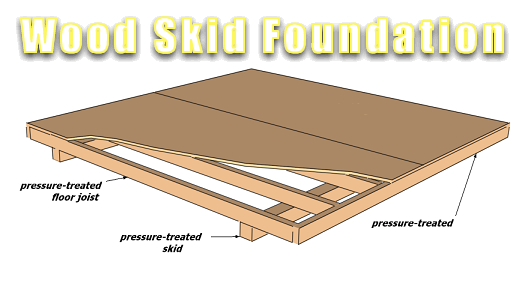 wood skid foundation shed plans