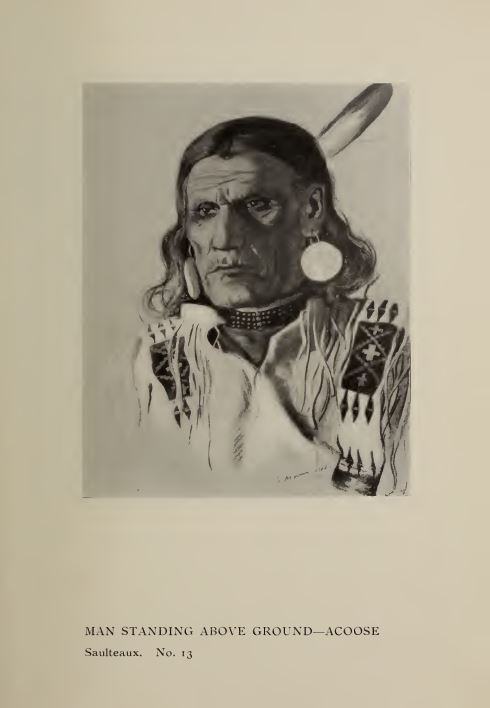 This History of Native American Indians