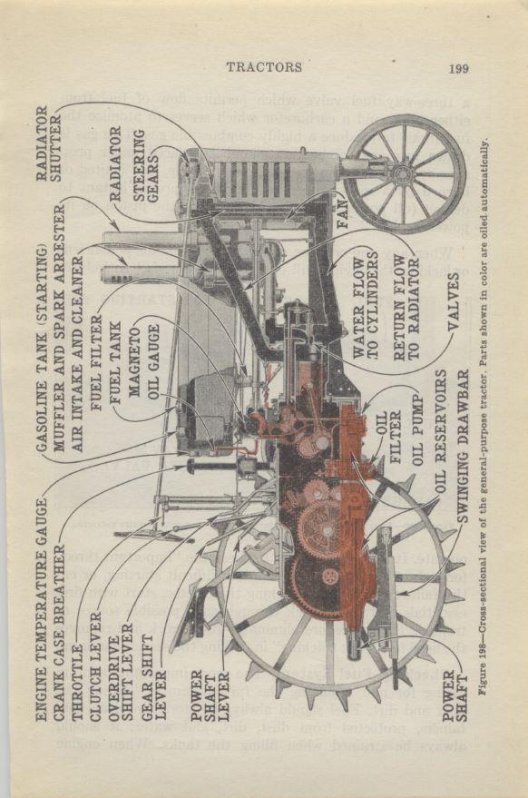 John Deere History