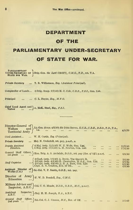 British Army Lists