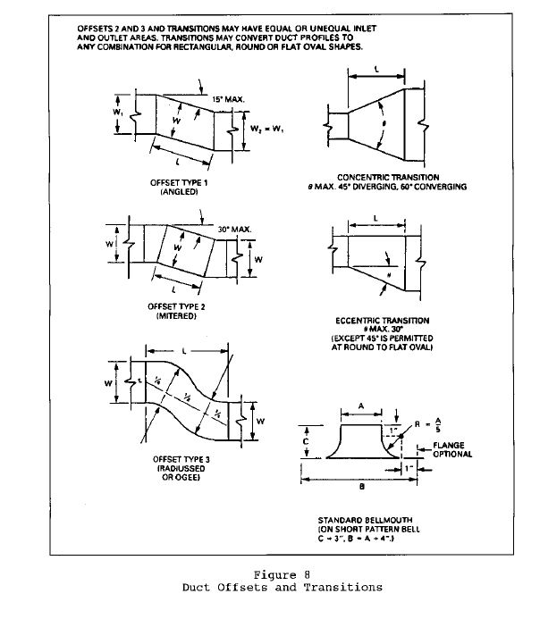 HVAC Course Manual