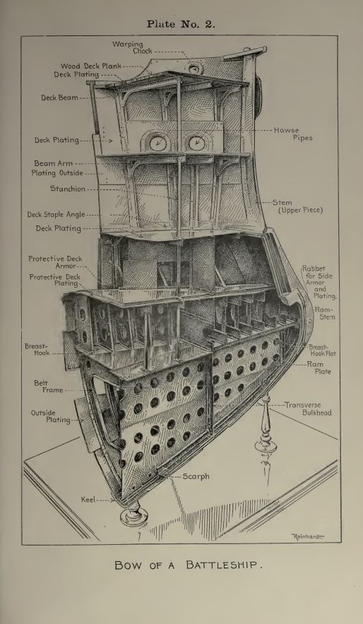 Boat and Ship Building