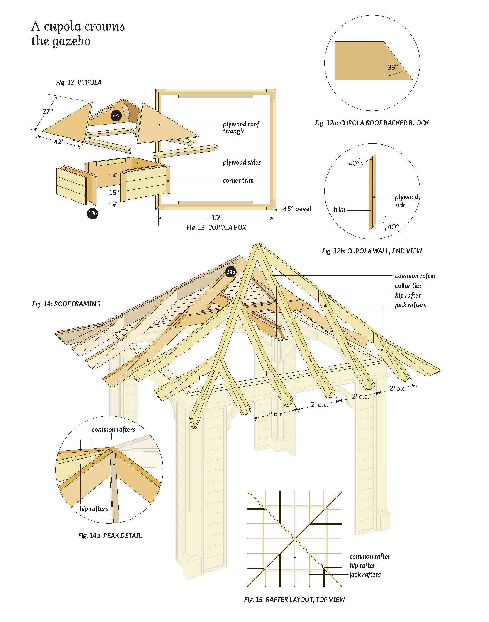 Free gazebo plans part 2 free step by step shed plans for Free cupola blueprints