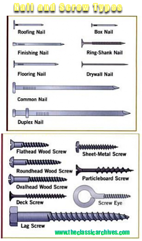 Introduction to Nails and Fasteners for Shed Construction
