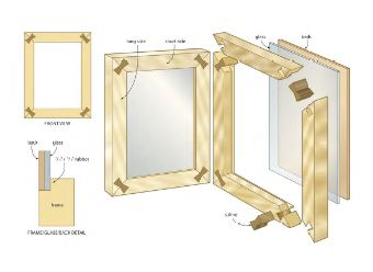 Pallet Picture Frame Plans