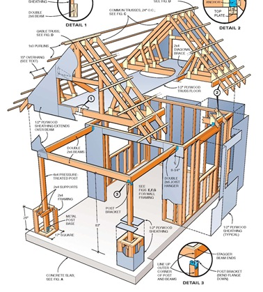 Two Story Multi Level Craftsman Shed Plans Download