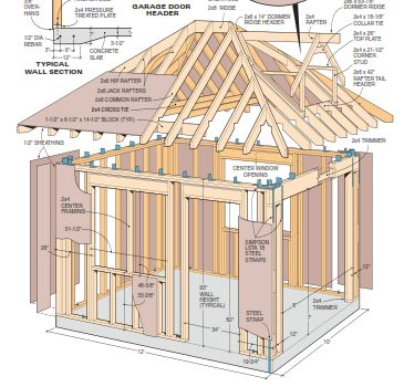 Free 6 8 Shed Plansshed Plans Shed Plans