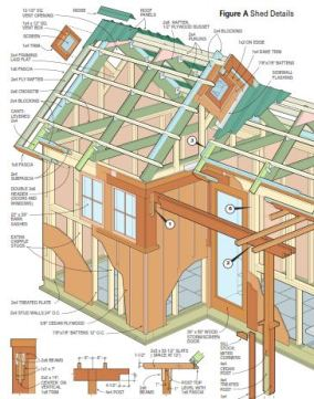 Ultimate Garden Shed Plans DOWNLOAD