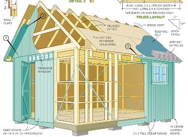 wood storage building plans