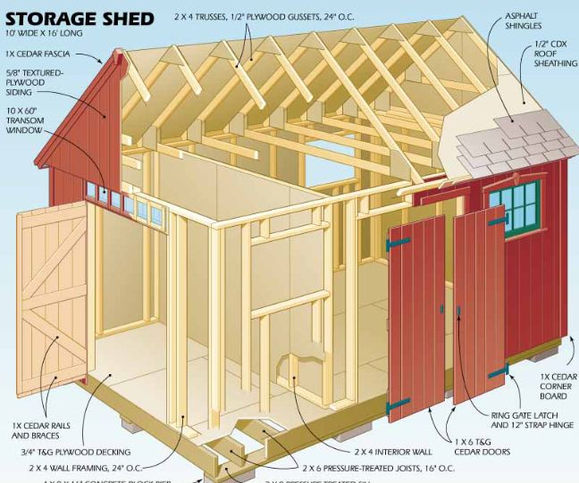 marvelous backyard shed blueprints #6: storage shed plans