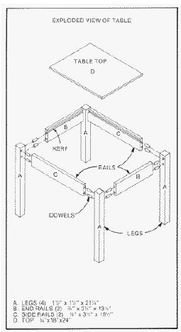 wood table project plans
