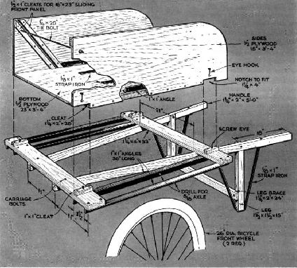 Convertible Wheel Barrow Plans, Workshop Tool Plans, IMMEDIATE DOWNLOAD