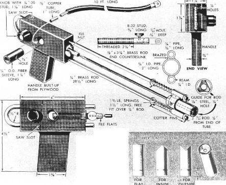 Arc Welding Gun, Workshop Tool Plans, IMMEDIATE DOWNLOAD