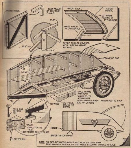 Model Airplane Trailer Plans, Workshop Tool Plans, IMMEDIATE DOWNLOAD - Click Image to Close