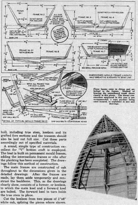 220 BOAT PLANS, HOW TO BUILD A CANOE, ROWBOAT, MORE, HOW ...