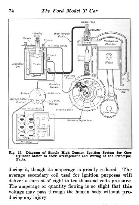 ford 1910 tractor transmission diagram