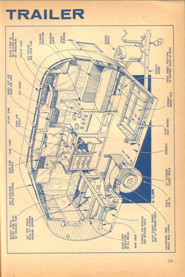 Learn How To Build An Antique Trailer Camper Plans